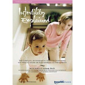 Infertility Explained